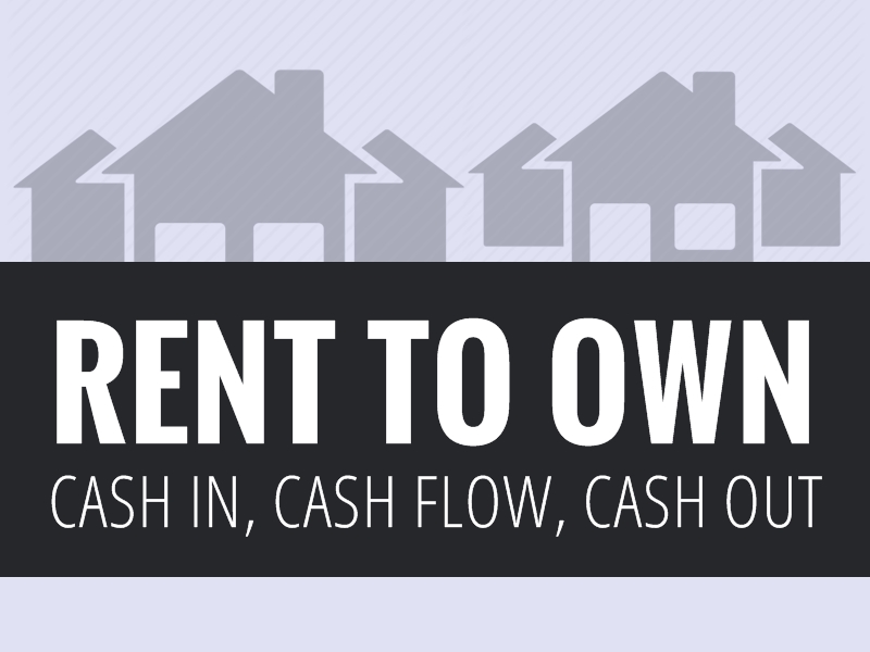 GENERIC IMAGE - Rent to own 1.2